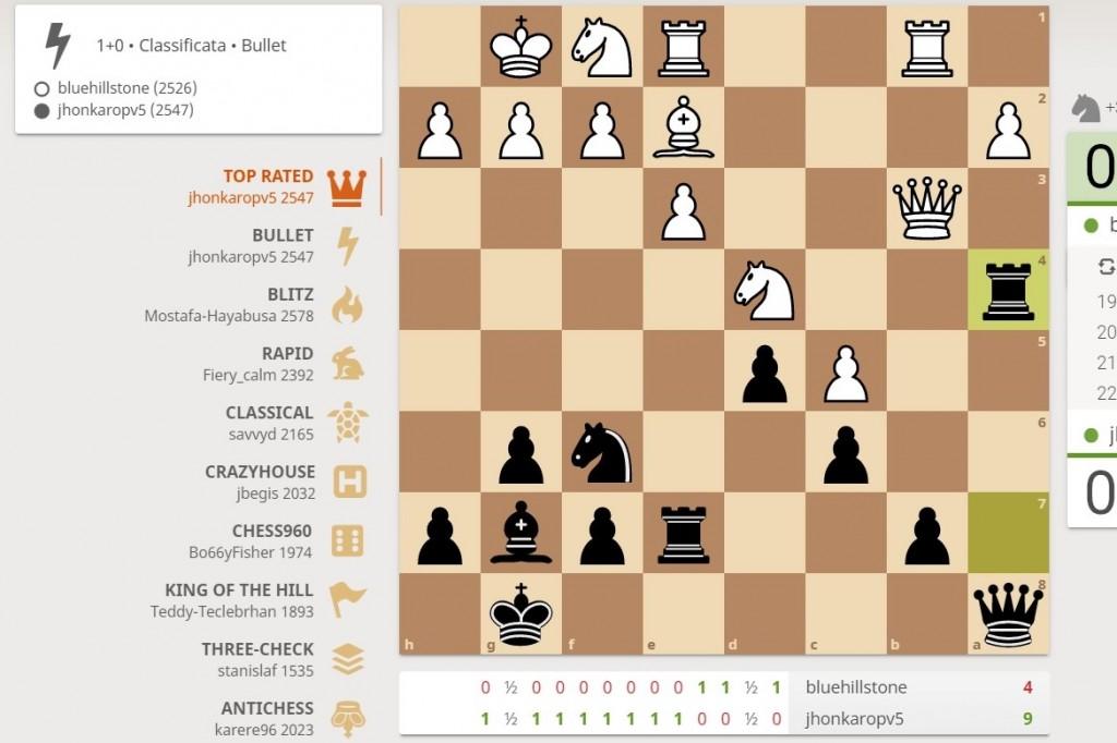 chessonline